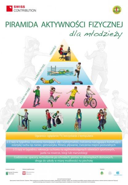 Piramida_Aktywnosci_Fizyczej-Mlodziez