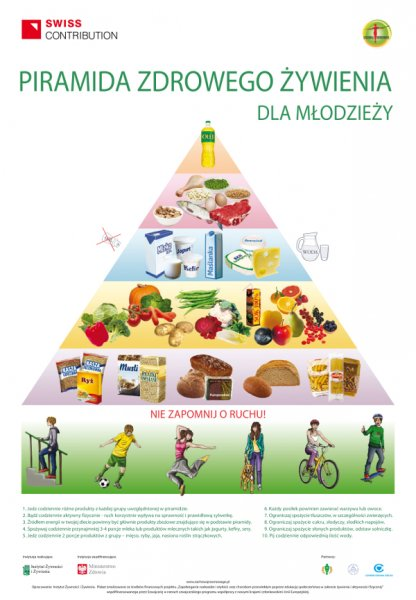 Piramida_Zdrowego_Zywienia-Mlodziez